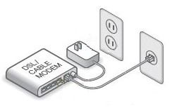 Unplug the modem from its power source.